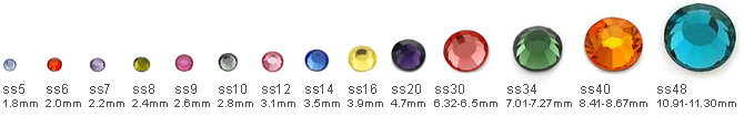 Размеры кристаллов Swarovski